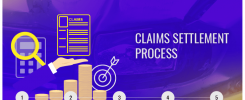 The Claims Settlement Process Explained